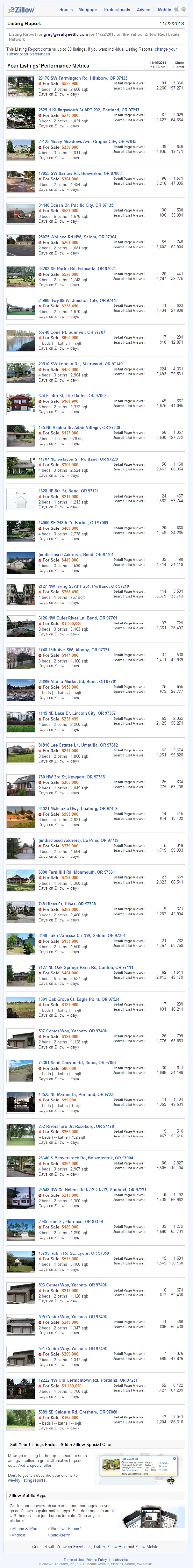zillow-listing-report