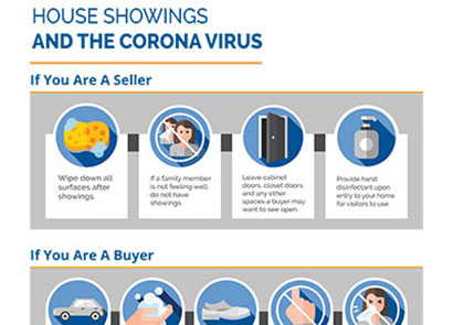coronavirus-real-estate-showings